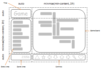 Image: Five grid items arranged according to content size and available space.